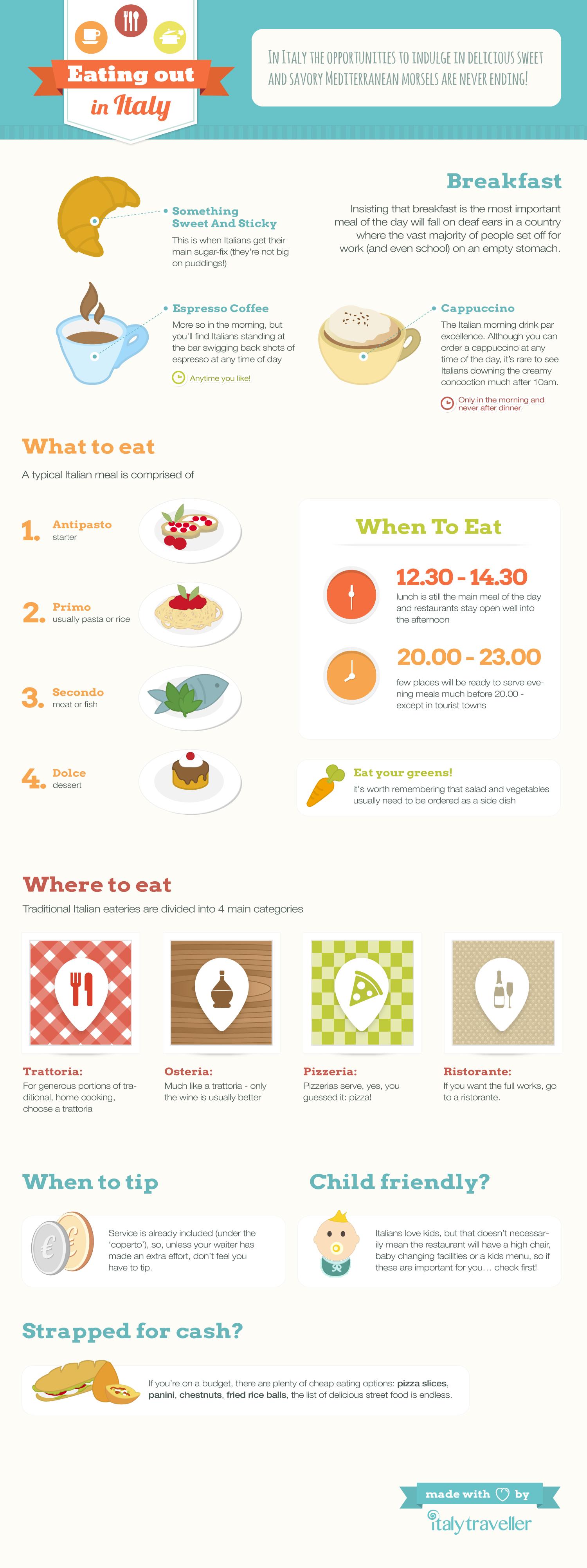 Eat Like An Italian Experiences By Italytraveller Com